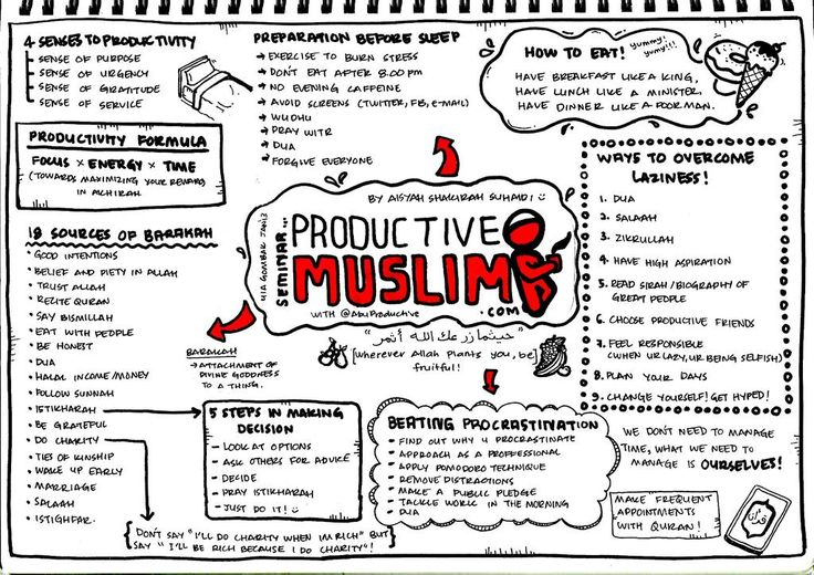 productive muslim - Google Search