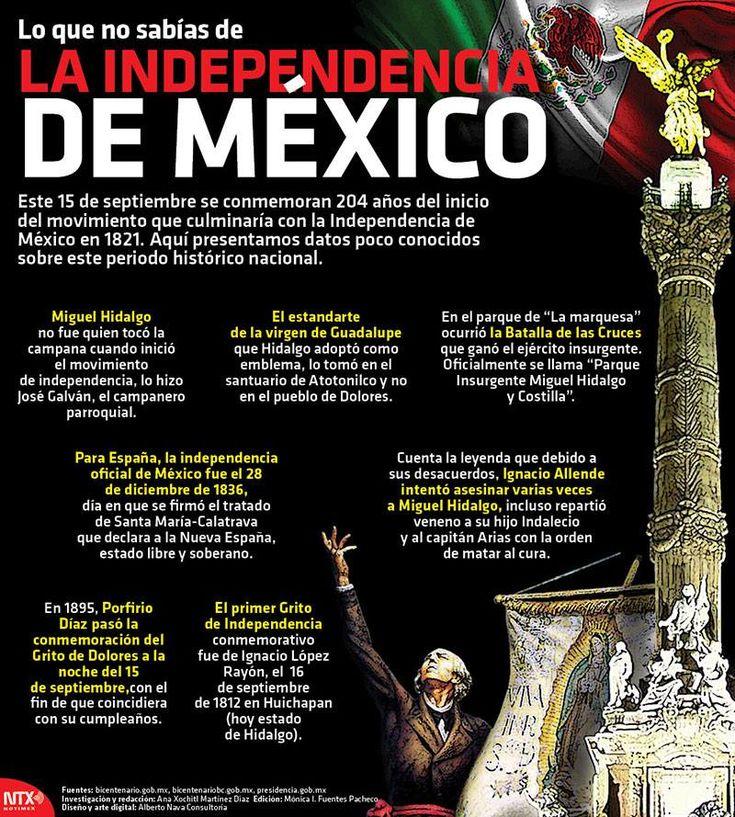 #Infografia Lo que no sabías de la #Independencia de #Mexico... vía @candidman   Este 15 de septiembre se conmemoran 204 años del inicio del movimiento que culminaría con la Independencia de México en 1821.  Aquí presentamos datos poco conocidos sobre este periodo histórico nacional.