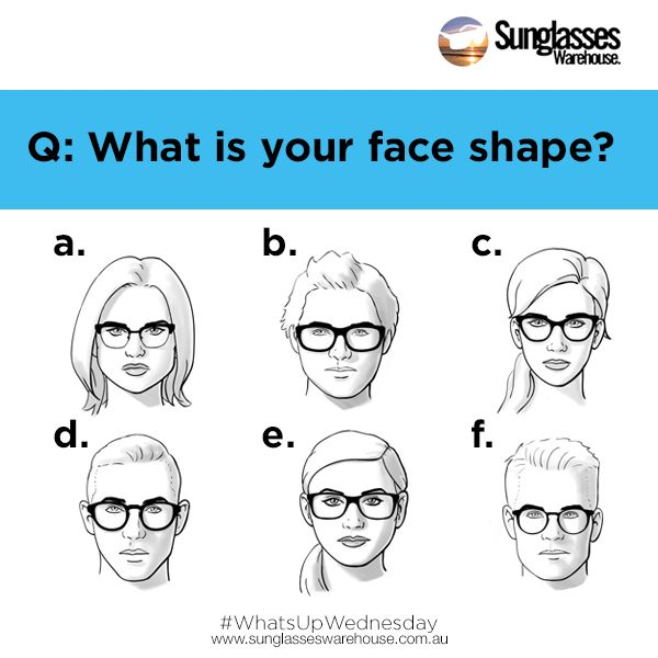 #WhatsupWednesday: Do you know which glasses suit you based on the shape of your face? Learn how to find the perfect eyewear for you at: https://goo.gl/5QWGZ1