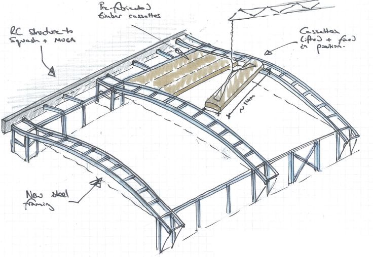 With the arch in the roof, the supports and the installation process had to be considered at design stage in order not to have avoid difficulties any problems during while the erection of the roof. Image by Metsä Wood UK