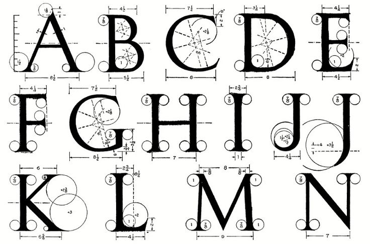 Roman Alphabet (first half), with a Method of Geometrical Construction for Large Letters.