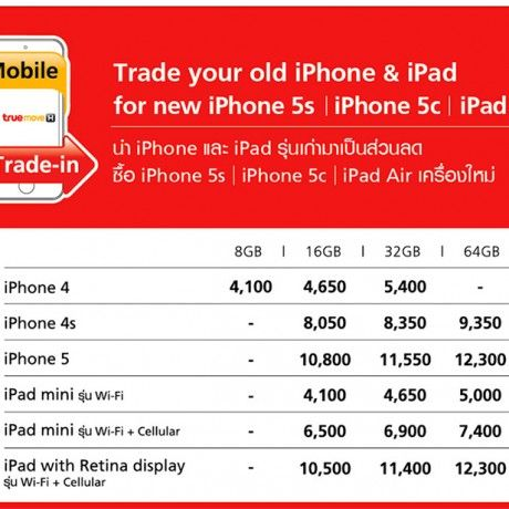 Truemove รับ Trade-in iPhone และ iPad แล้ววันนี้ ได้ส่วนลดค่าเครื่องใหม่สูงสุด 12,300 บาท