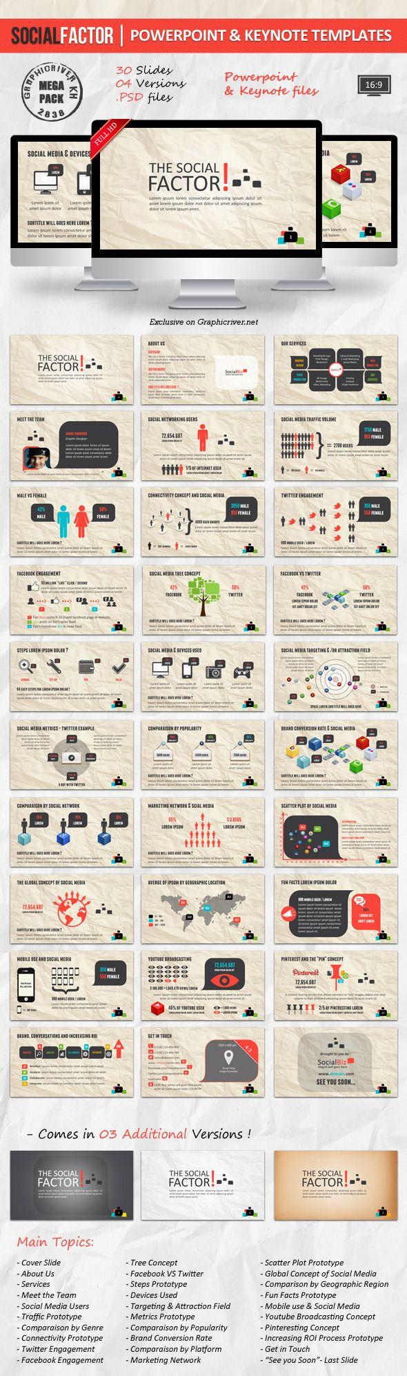 SocialFactor Powerpoint and Keynote Templates - Presentation Templates