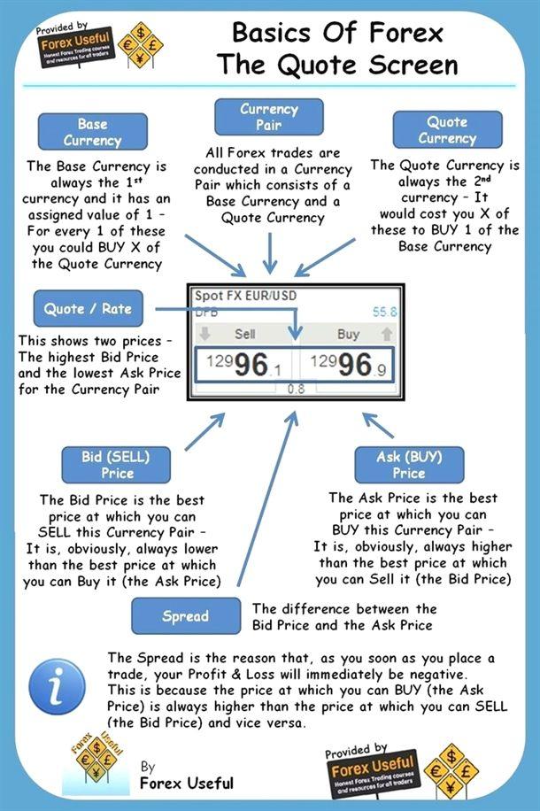 Forex Calendar.Forex Chart Patterns Forex Q A Podcast Forex Trading Liverpool