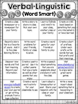 MULTIPLE INTELLIGENCES CHOICE BOARDS - 8 boards in color and black and white options that are perfect for centers and/or early finishers.