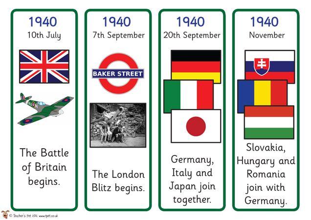 Teacher's Pet - World War Two Timeline Cards - FREE Classroom Display Resource - EYFS, KS1, KS2, WW2, wwii, london, blitz, bombing, evacuees, tangytt