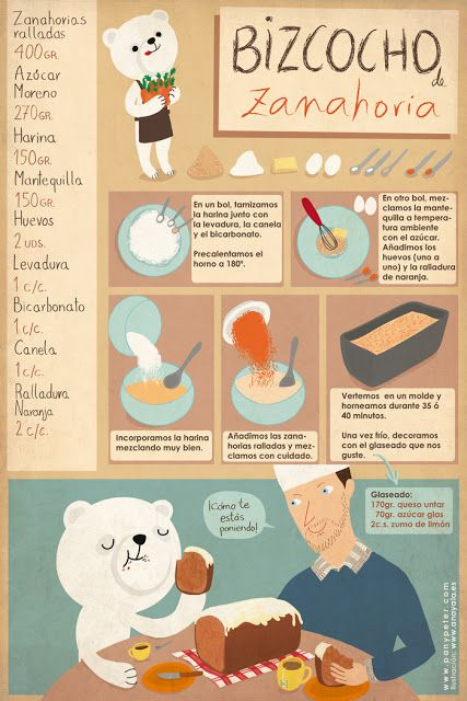 carrot cake receta ilustrada de Pan y Peter