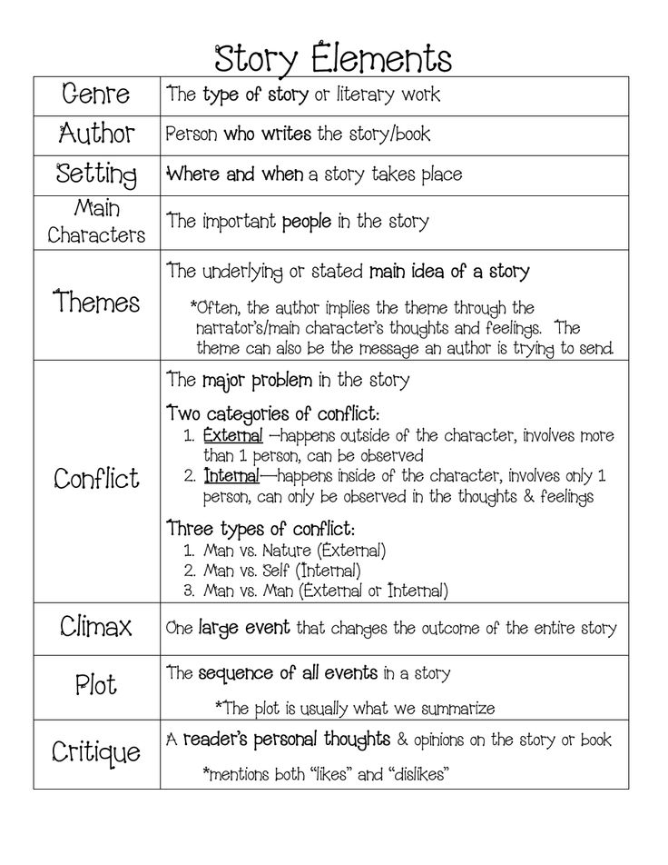 story elements note page pdf