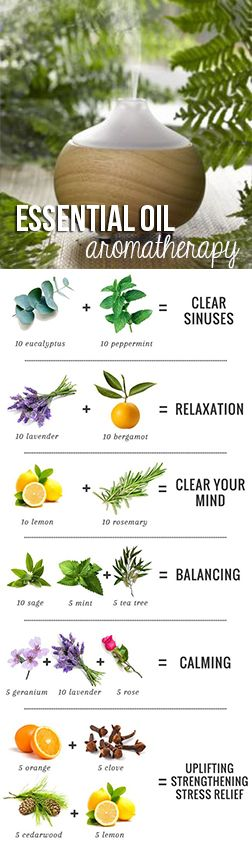 Love resolving issues naturally with these essential oils: http://www.miracleessentialoils.com/guide/index.php?affid=370406&c1=PIN&c2=C2-A6&c3=