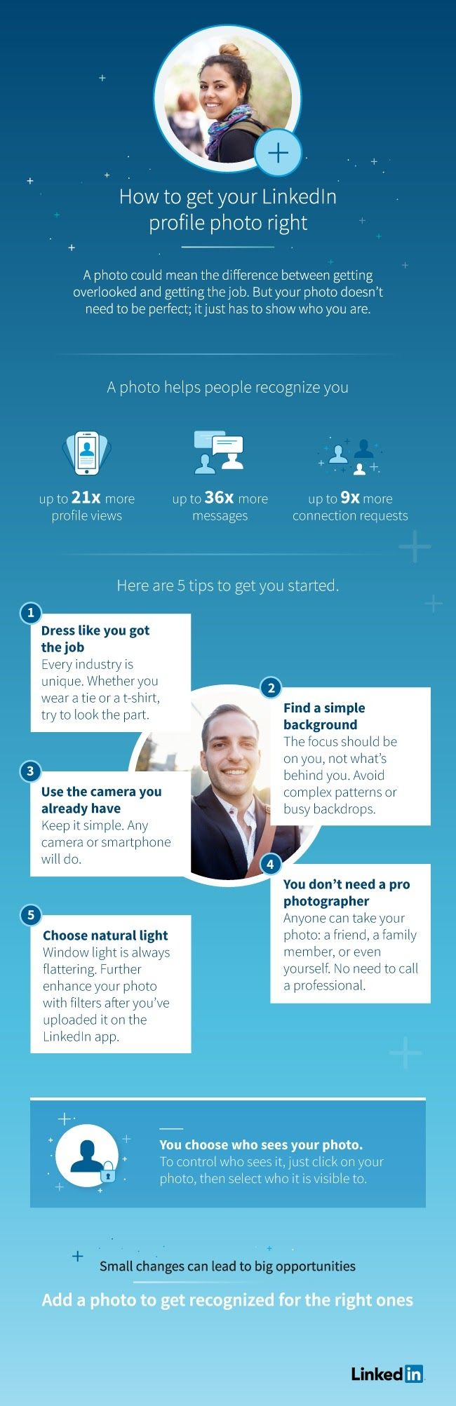 How to Get Your LinkedIn Profile Photo right - #infographic