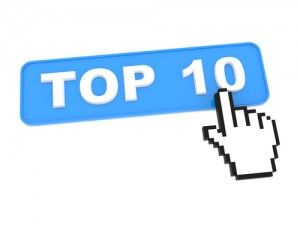 Here are the 10 most popular business articles at Tweak Your Biz during May.