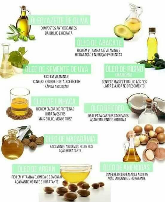 Função dos óleos vegetais