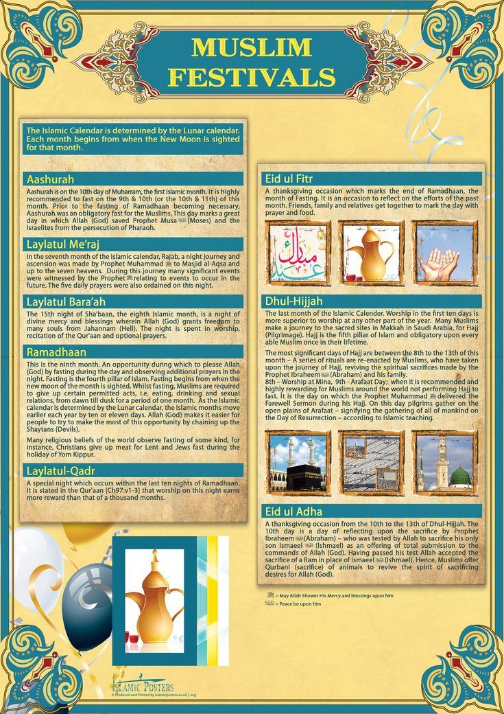 Muslim Festivals/Holidays in Islam