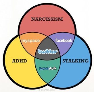 social media #socialmedia #Facebook #twitter #online #digital