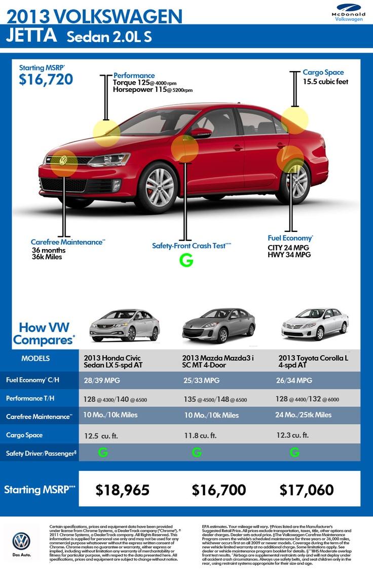 Compare VW Jetta to Popular Sedans | Colorado Volkswagen Dealer #vw