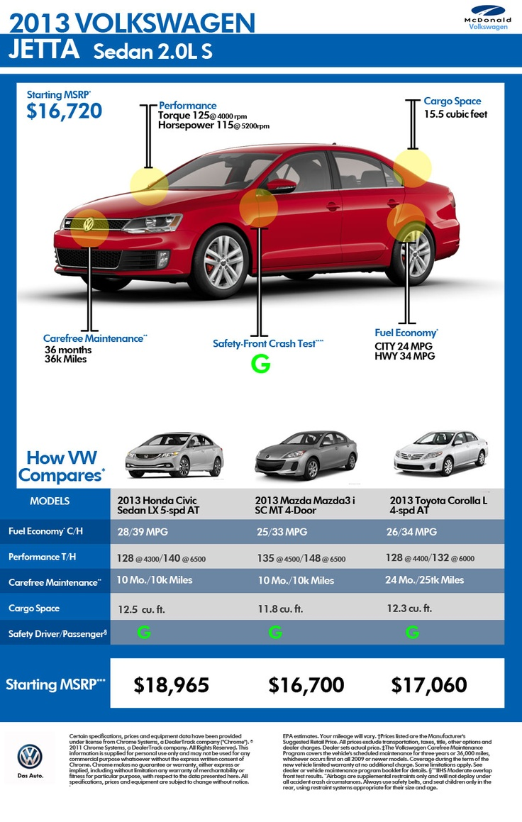 Compare VW Jetta to Popular Sedans | Colorado Volkswagen Dealer #vw