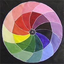 71 Best Color Wheels Images On Pinterest