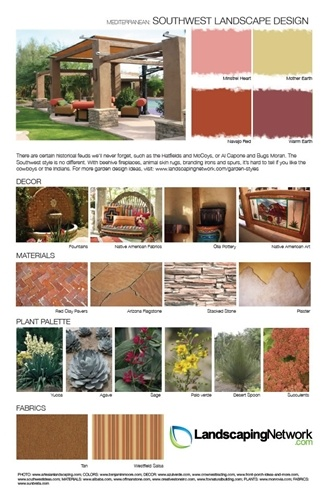 Inspiration Board For Southwest Landscape Design A Printable High Resolution PDF Version