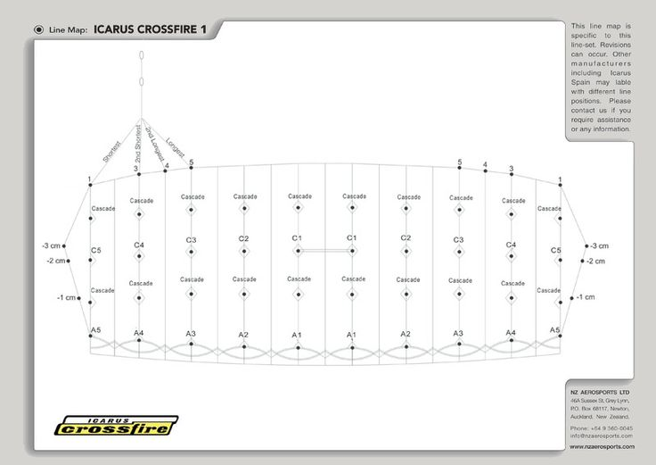 Crossfire 1 line map #icaruscanopies #crossfire