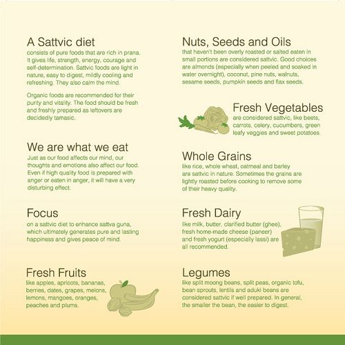 The sattvic diet part of the sattvic lifestyle mindfulness the sattvic diet part of the sattvic lifestyle mindfulness discipline spiritual practice 3 be well pinterest spiritual practices ayurveda forumfinder Choice Image