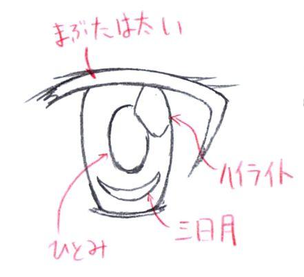 萌えキャラの描き方 ~萌える顔を描くたった1つのコツ~