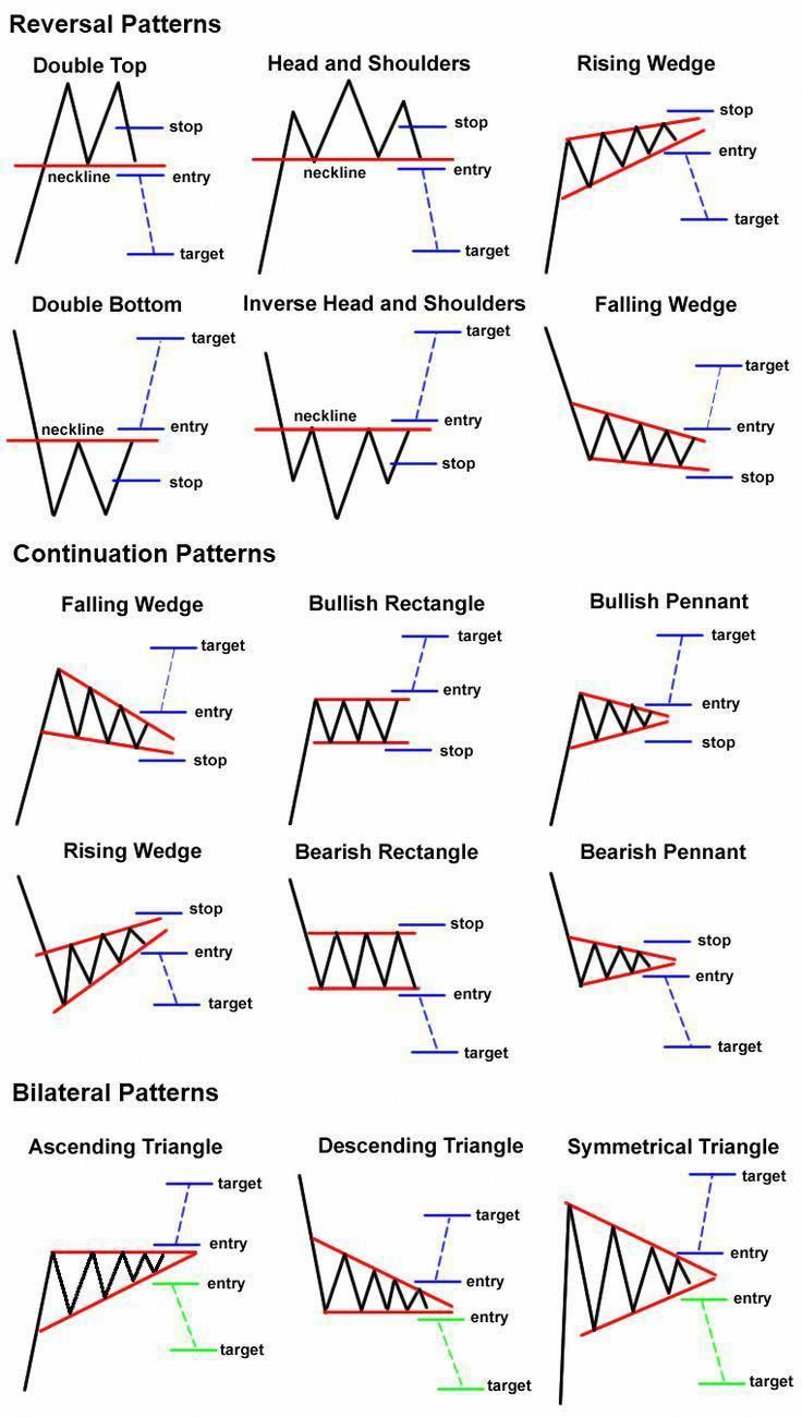 continuation patterns forex pdf