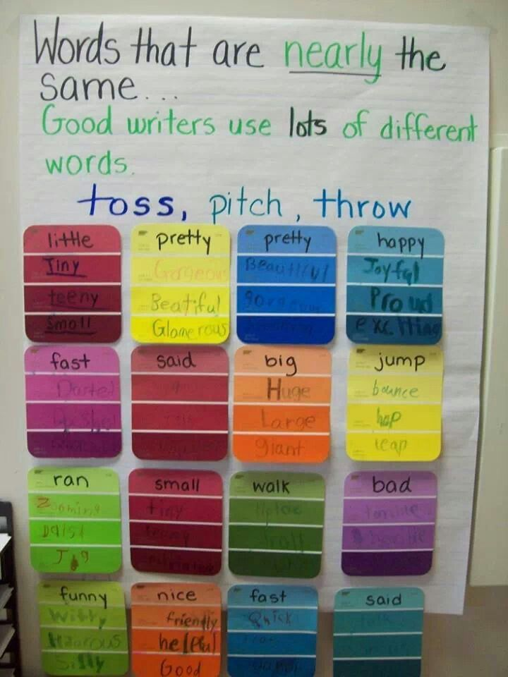 Juicy word wall with paint cards for writing station