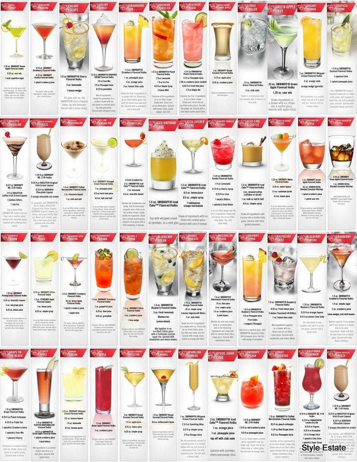 50 tasty Smirnoff recipes that you gotta try!