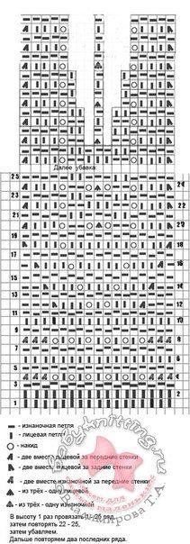 Ажурный сарафан для 2-х летней малышки спицами. Сарафан связан из пряжи BABY (100 гр\400 м). — 1 моток.Спицы №3, крючок №2Набираем 172 петли и вяжем по схеме Вяжем одним полотном до пройм.Далее вязание разделяем на 4 части( по количеству петель):1 часть петель — левая полочка, две части петель- спинка(одним полотном), 1 часть петель — правая […]