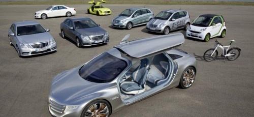 #Daimler Meilensteine für nachhaltige Antriebslösungen  #Mercedes und #smart fahren auf der Road to the Future voraus    #Elektromobilität #e-mobility