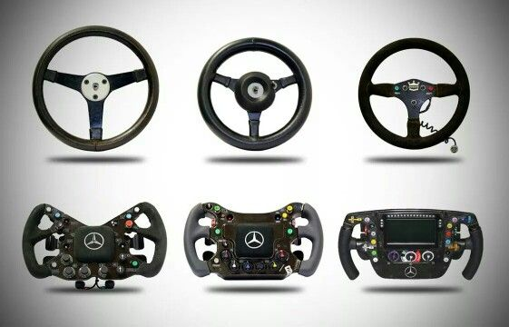 The evolution of the Formula 1 steering wheel.