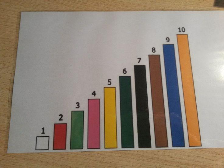 Les réglettes en bois de la méthode Cuisenaire sont idéales pour approcher les quantités et apprendre à calculer avec des élèves dès le CP.
