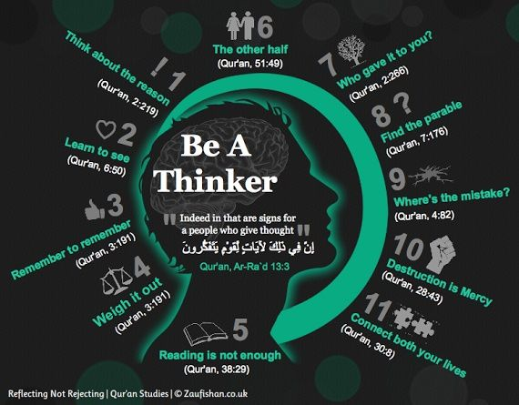 Al-Quran and being a great thinker
