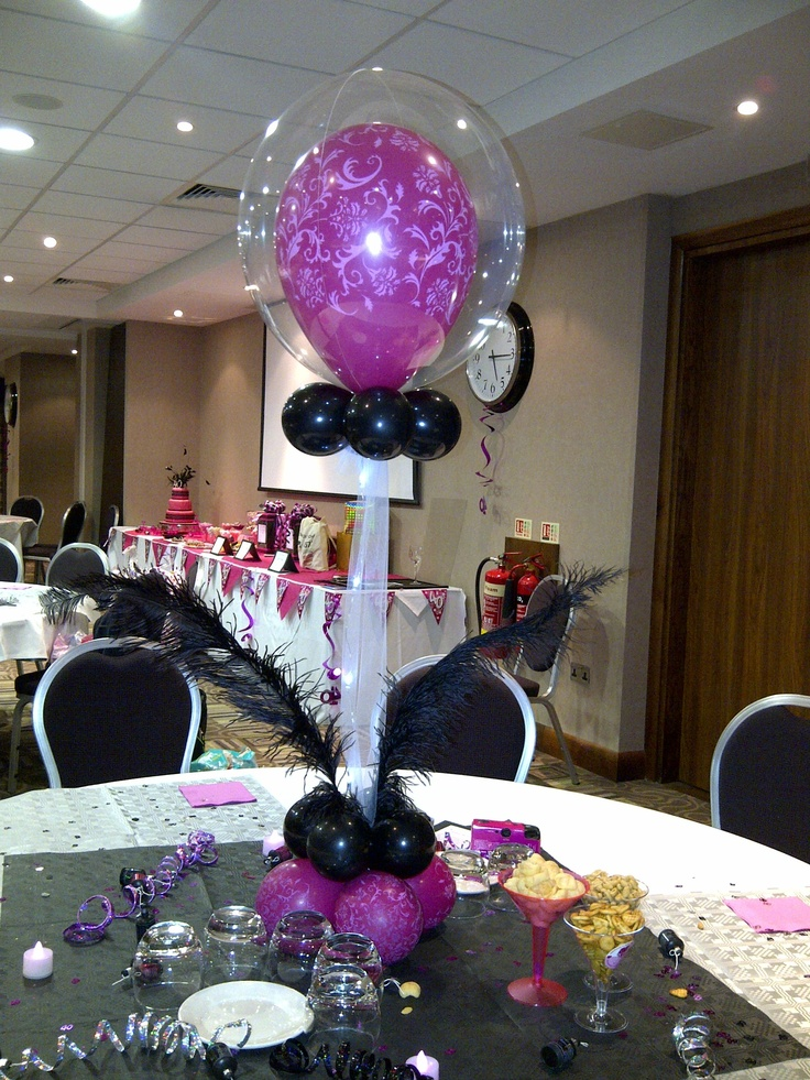 Best balloon decor images on pinterest globe