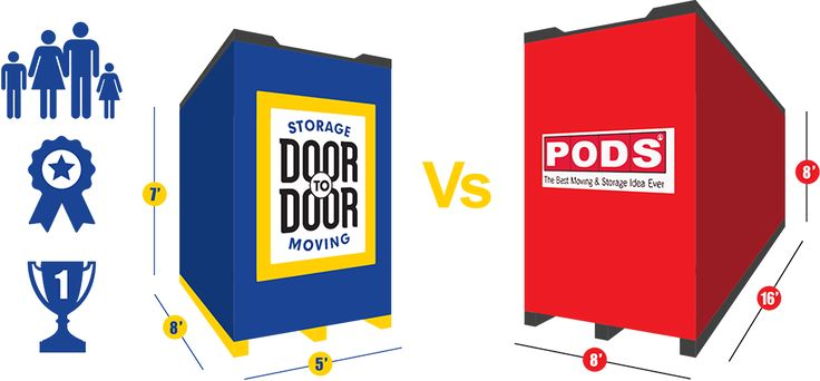 As the only family owned portable containerized moving company, Door to Door Storage & Moving Services deliver affordable, secure & convenient portable moving POD containers right to your door.