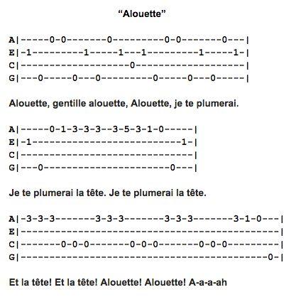 The 136 Best Uke Images On Pinterest Ukulele Songs Ukulele Chords