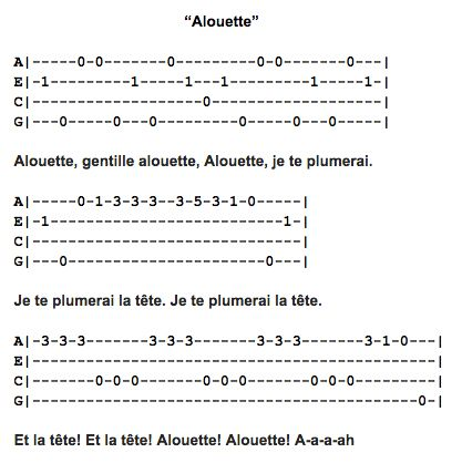 Alouette Ukulele Fingerpicking Pattern