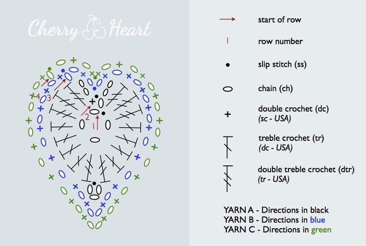 Cherry Heart: Blog: Boho Hearts