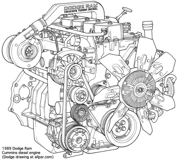 Cummins 5.9 liter and 6.7 liter inline six-cylinder diesel