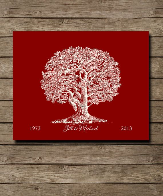 Custom Wedding Tree Ruby Keepsake Gift Personalized With Initials In Love Heart 8 X 10 Poster Print
