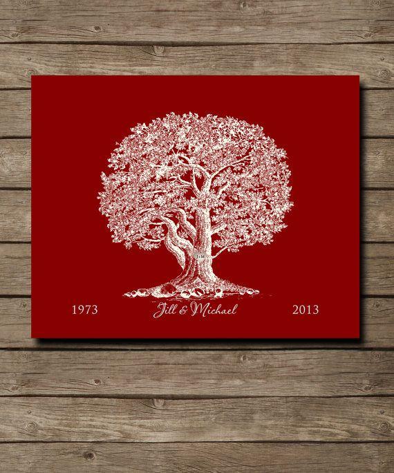 Unusual Ruby Wedding Gifts: Custom Wedding Tree 40th RUBY Keepsake Gift, Personalized