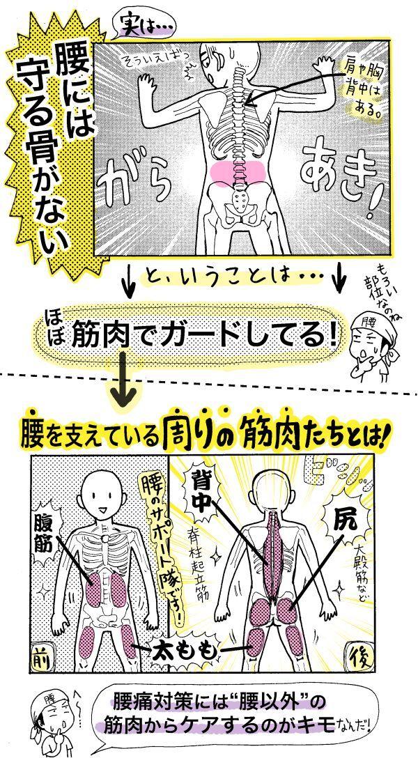 寝ながらできる超カンタン「腰痛改善ストレッチ」をご紹介!コツをおさえて取り組めば、便秘解消・リラックス効果にもつながる、見た目以上の便利ポーズです!上半身を常に支えている「腰」は人体の要ともよばれ...