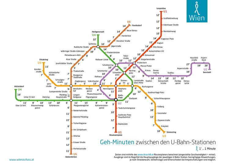 Geh-Minuten zwischen U-Bahn Stationen in Wien