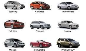 Step by Step List of Car Rental Services in Jaipur