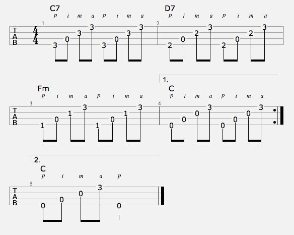 Ukulele ukulele jazz chords : 1000+ images about Ukulele songs to learn on Pinterest