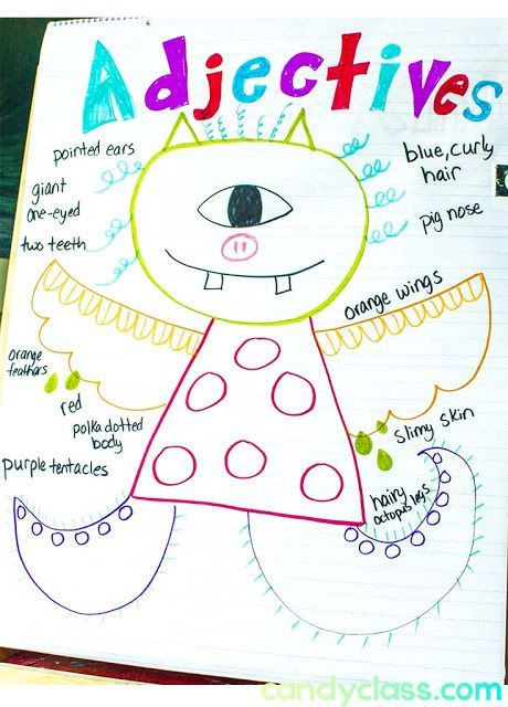 Build a Monster Anchor Chart: An adjective activity for covering this important grammar skill.