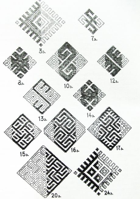 Latvian symbols repeated to make traditional ornamental patterns