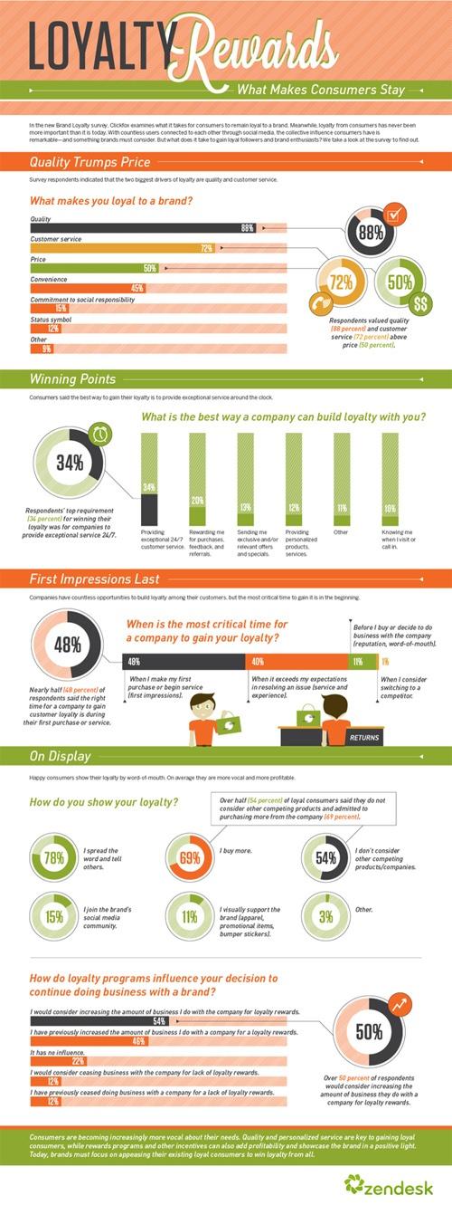 ¿Cómo alcanzar la fidelidad y ganar un cliente para siempre? - Puro Marketing