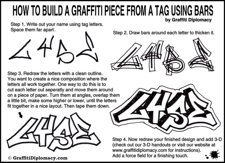How to draw graffitit- free lesson and free drawing lesson hand-out - how to build a graffiti piece from a tag