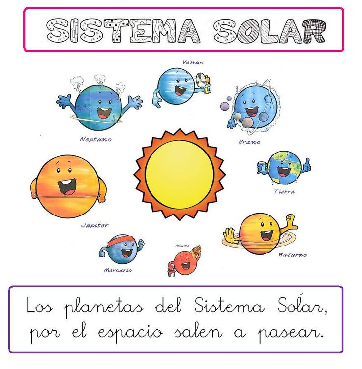 El Sistema Solar | Procomún